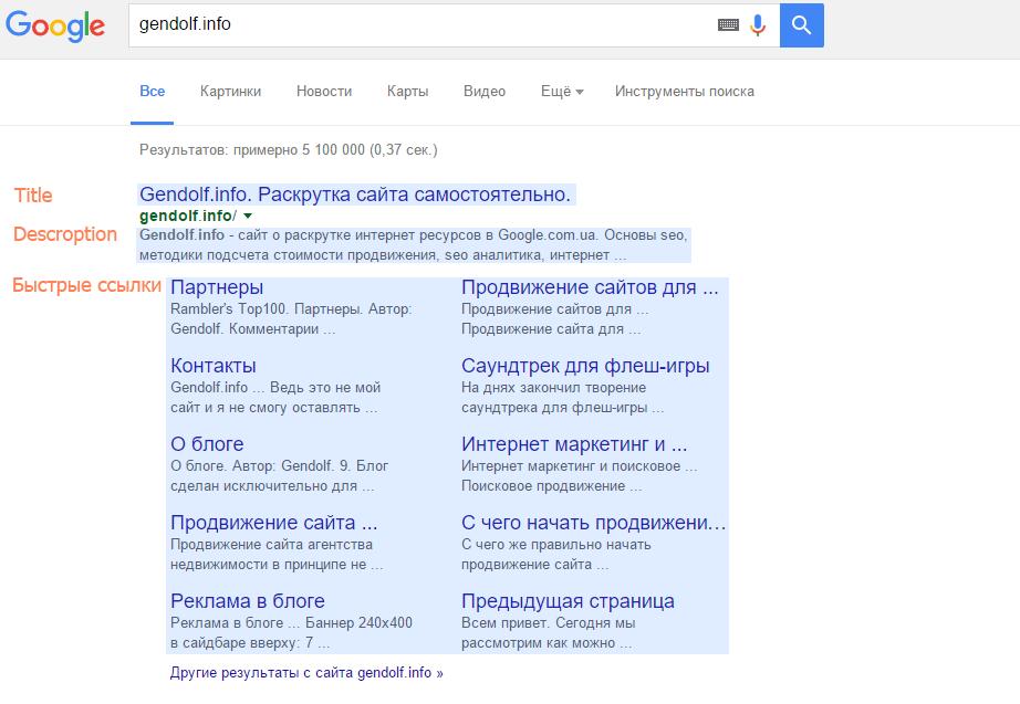 Title, Description, Быстрые ссылки в поисковой выдаче