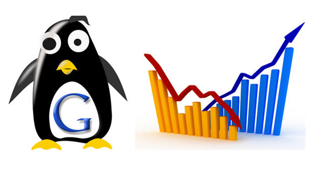 Изменения трафика после обновления Google Penguin 3.0