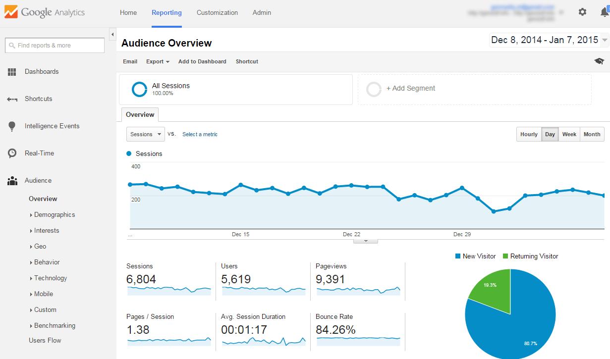 Подключаем на сайт Google Analytics
