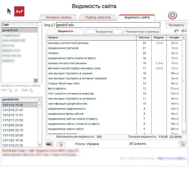 site-auditor-proverka-pozic