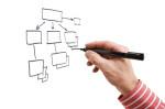 Разработка структуры сайта: теория и практика