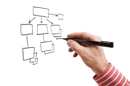 Структура сайта и SEO