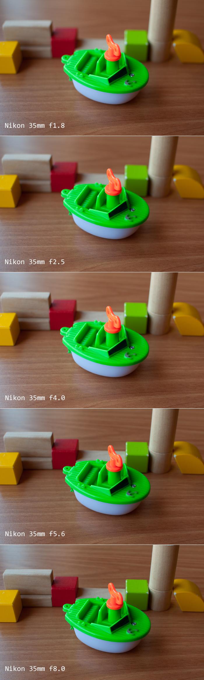 Примеры фотографий Nikon 35mm f1.8 на разных диафрагмах
