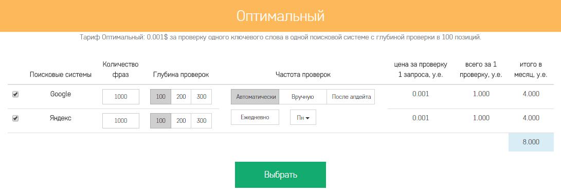 Стоимость парсинга позиций в Sitexpert