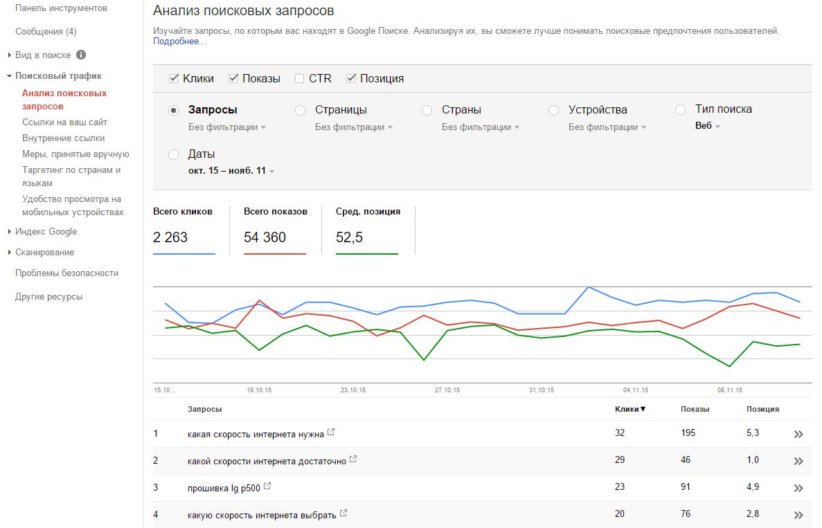 Google Webmaster Tool - 4