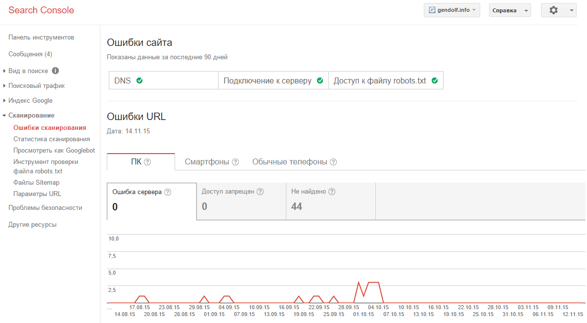 Google Webmaster Tool - 6