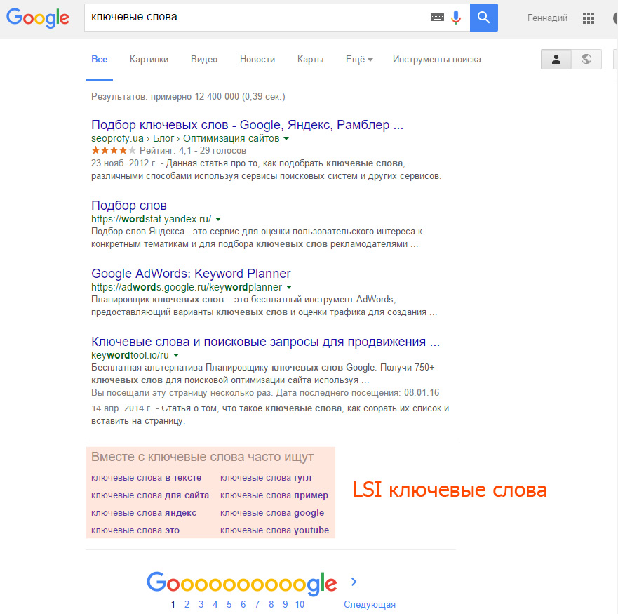 LSI ключевые слова в Google